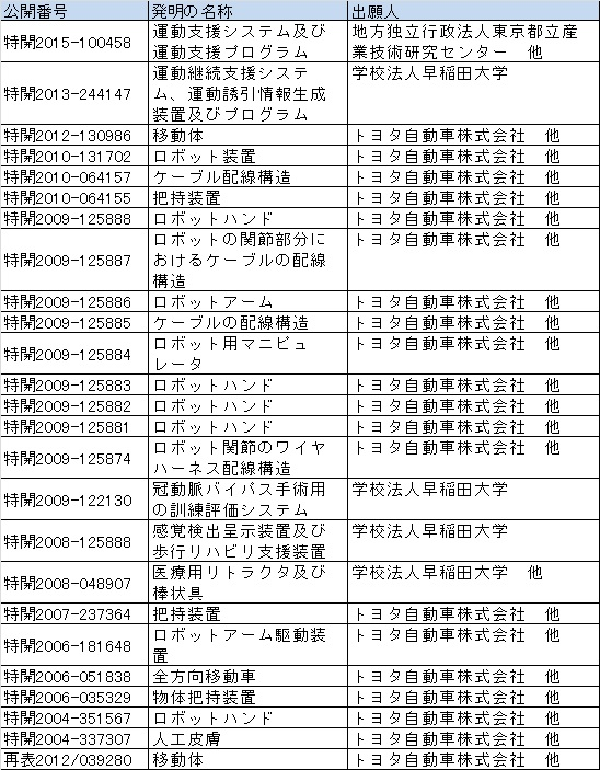 f:id:oukajinsugawa:20150901170355j:plain