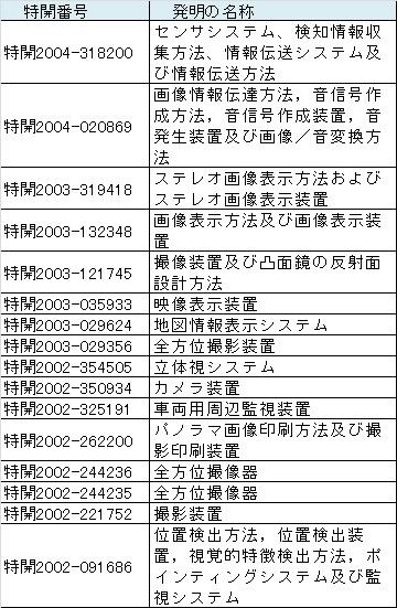f:id:oukajinsugawa:20150903105510j:plain