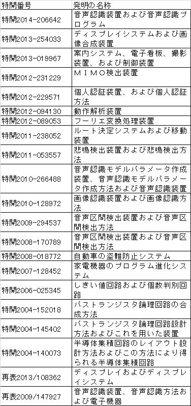 f:id:oukajinsugawa:20150903121016j:plain