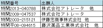 f:id:oukajinsugawa:20150907131706j:plain