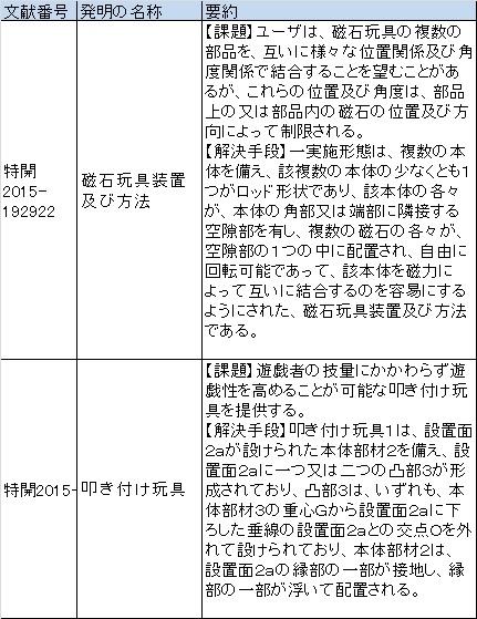 f:id:oukajinsugawa:20151203121356j:plain