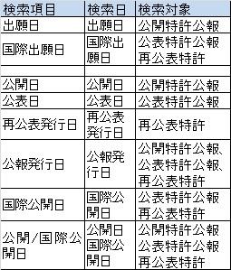 f:id:oukajinsugawa:20151203152239j:plain