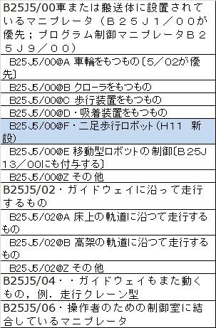 f:id:oukajinsugawa:20151210081010j:plain