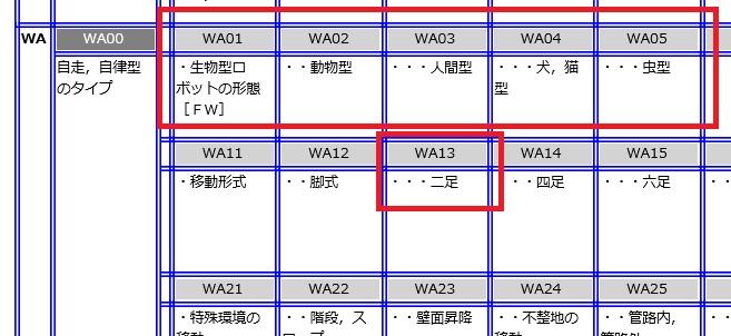 f:id:oukajinsugawa:20151210081214j:plain