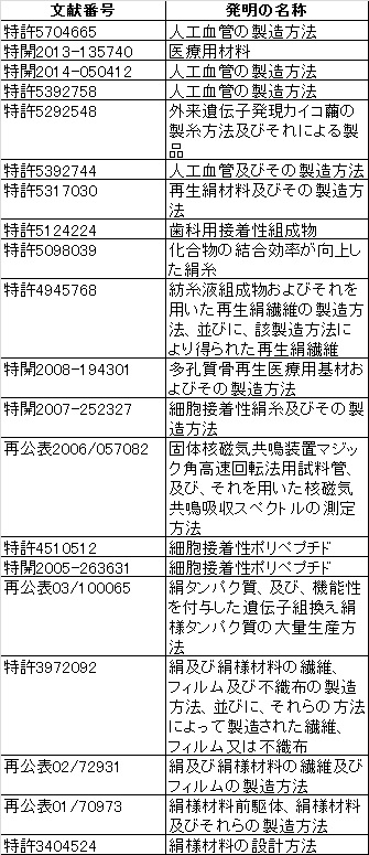 f:id:oukajinsugawa:20160113124213j:plain