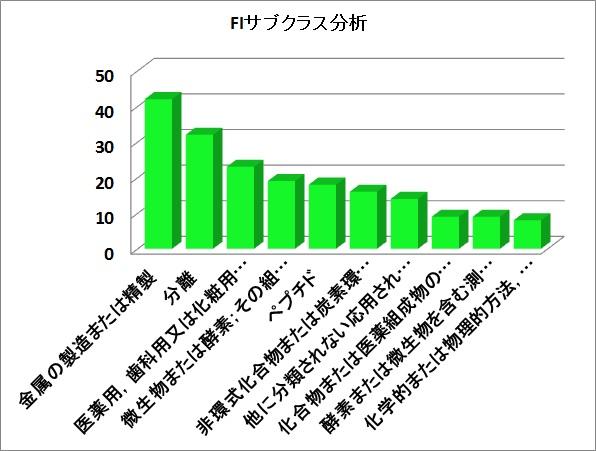 f:id:oukajinsugawa:20160223153209j:plain