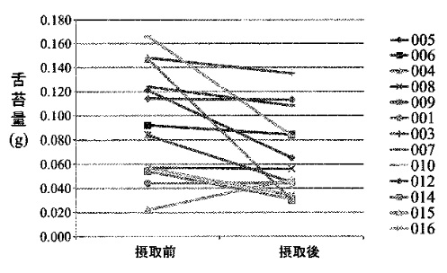 f:id:oukajinsugawa:20160225103726j:plain