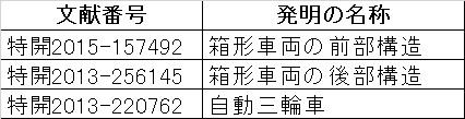 f:id:oukajinsugawa:20160227113737j:plain