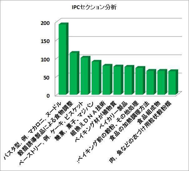 f:id:oukajinsugawa:20160308105300j:plain