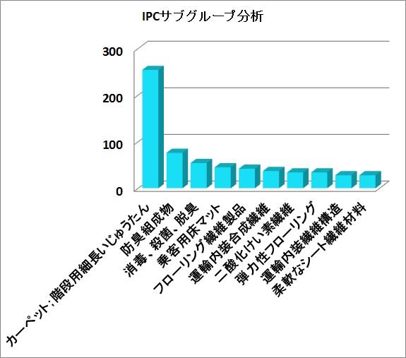 f:id:oukajinsugawa:20160310102624j:plain
