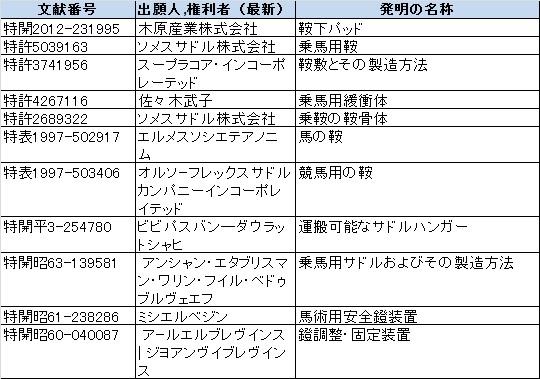 f:id:oukajinsugawa:20160311084743j:plain
