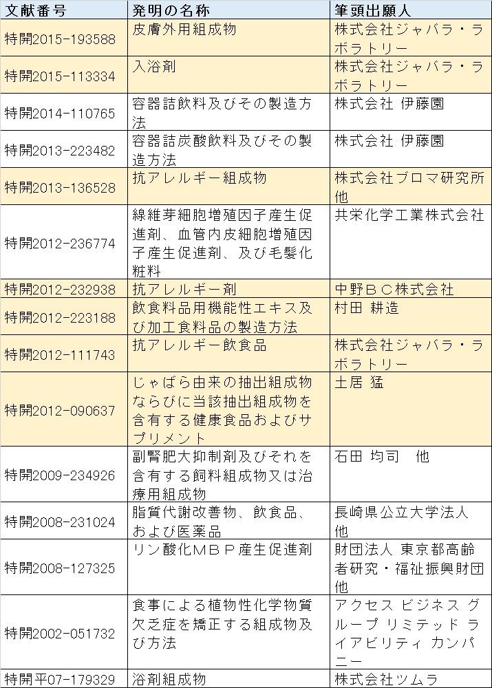 f:id:oukajinsugawa:20160320143102j:plain