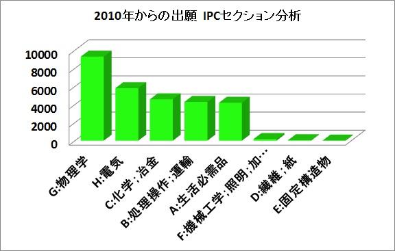 f:id:oukajinsugawa:20160328131422j:plain