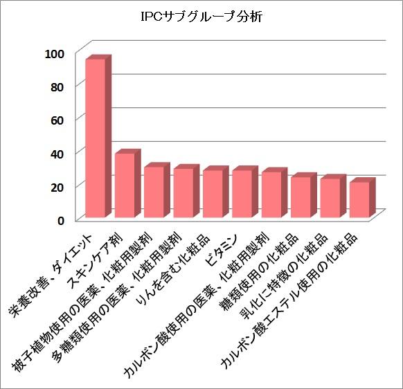 f:id:oukajinsugawa:20160328131651j:plain