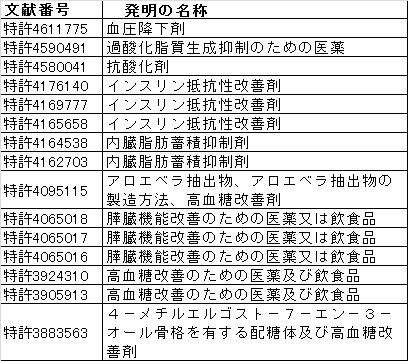f:id:oukajinsugawa:20160414153904j:plain