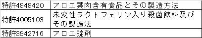 f:id:oukajinsugawa:20160414153921j:plain