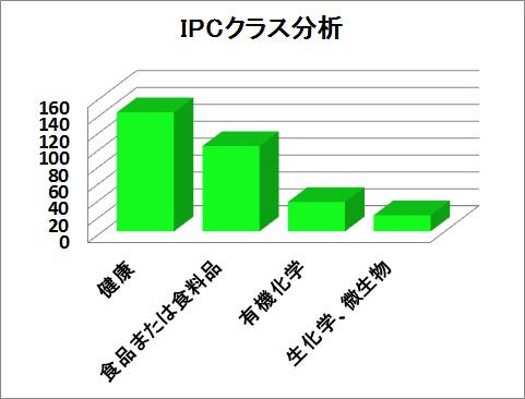 f:id:oukajinsugawa:20160523170027j:plain