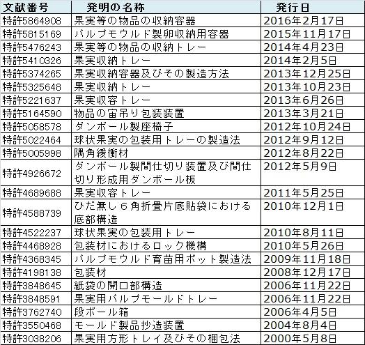 f:id:oukajinsugawa:20160524171824j:plain