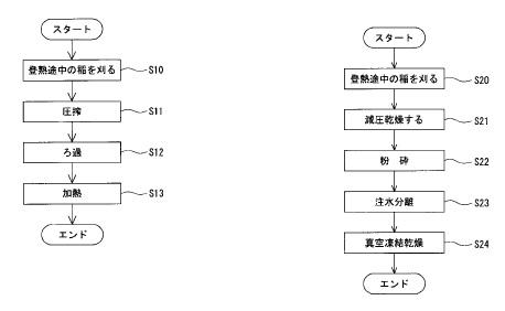 f:id:oukajinsugawa:20160601083441j:plain