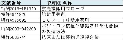 f:id:oukajinsugawa:20160608094845j:plain