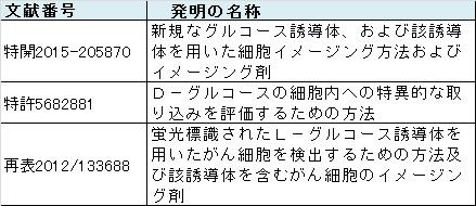 f:id:oukajinsugawa:20160608115814j:plain