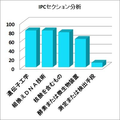 f:id:oukajinsugawa:20160613111110j:plain
