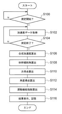 f:id:oukajinsugawa:20160614135823j:plain