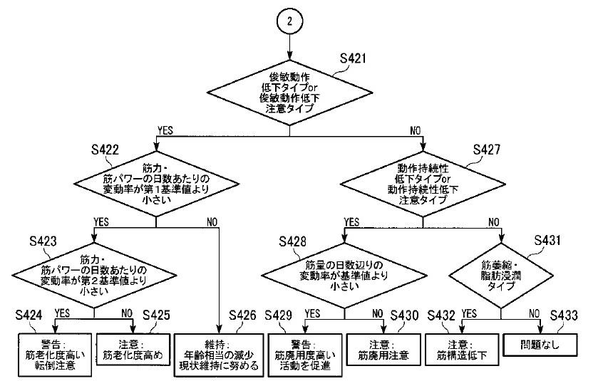 f:id:oukajinsugawa:20160614140513j:plain
