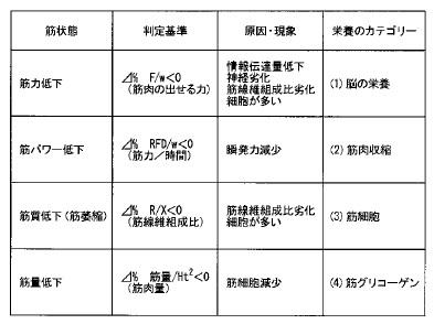 f:id:oukajinsugawa:20160614140531j:plain