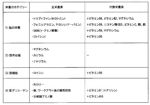 f:id:oukajinsugawa:20160614140541j:plain