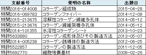 f:id:oukajinsugawa:20160615144711j:plain