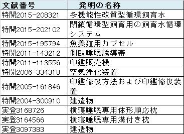 f:id:oukajinsugawa:20160616100753j:plain