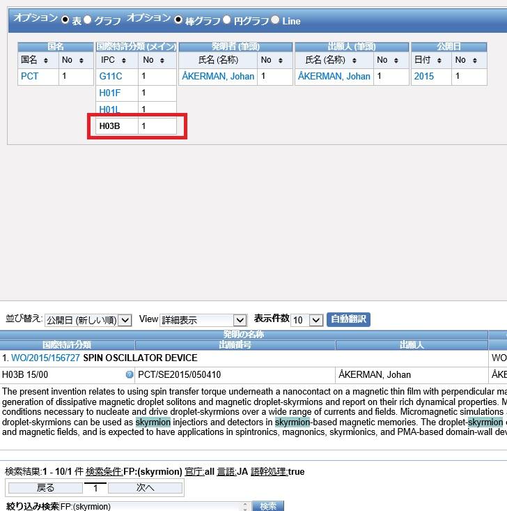 f:id:oukajinsugawa:20160616171732j:plain