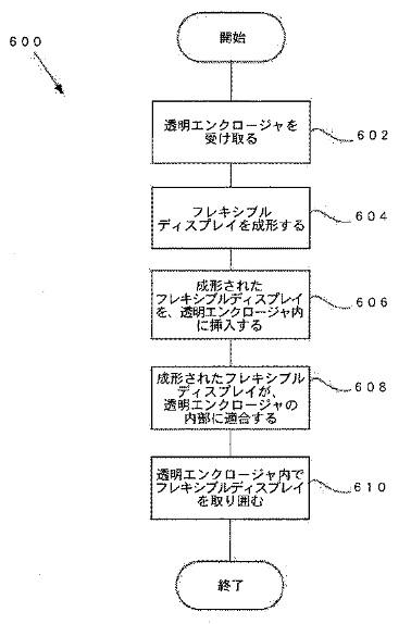 f:id:oukajinsugawa:20160620090952j:plain