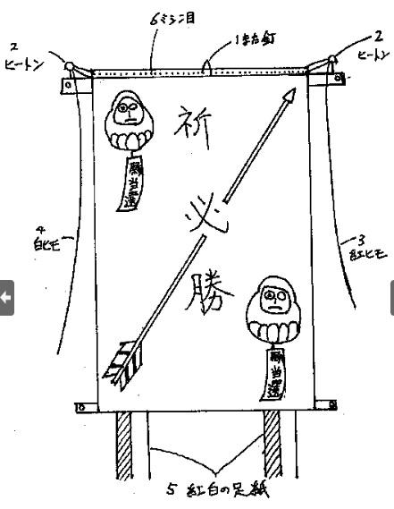 f:id:oukajinsugawa:20160628102613j:plain