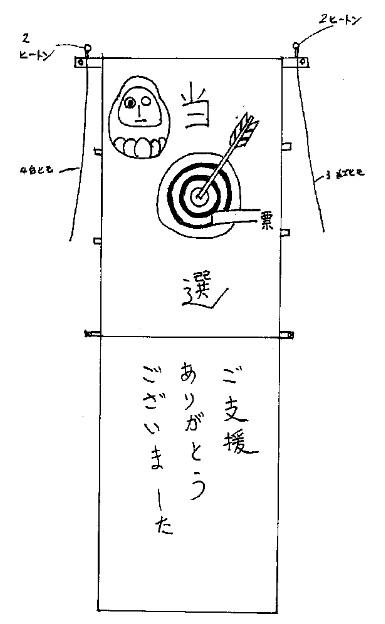 f:id:oukajinsugawa:20160628102630j:plain