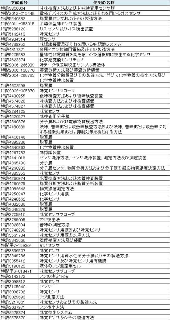 f:id:oukajinsugawa:20160705145025j:plain