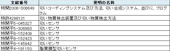 f:id:oukajinsugawa:20160705150251j:plain