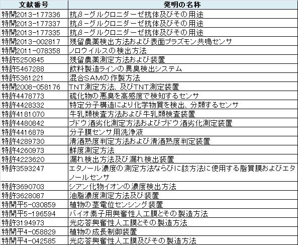 f:id:oukajinsugawa:20160705150300j:plain