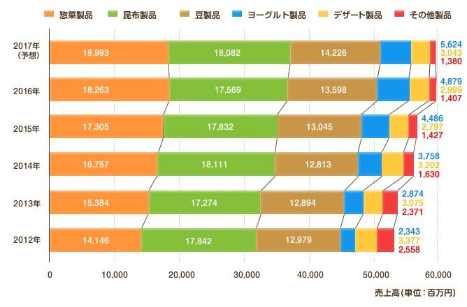 f:id:oukajinsugawa:20160713081316j:plain
