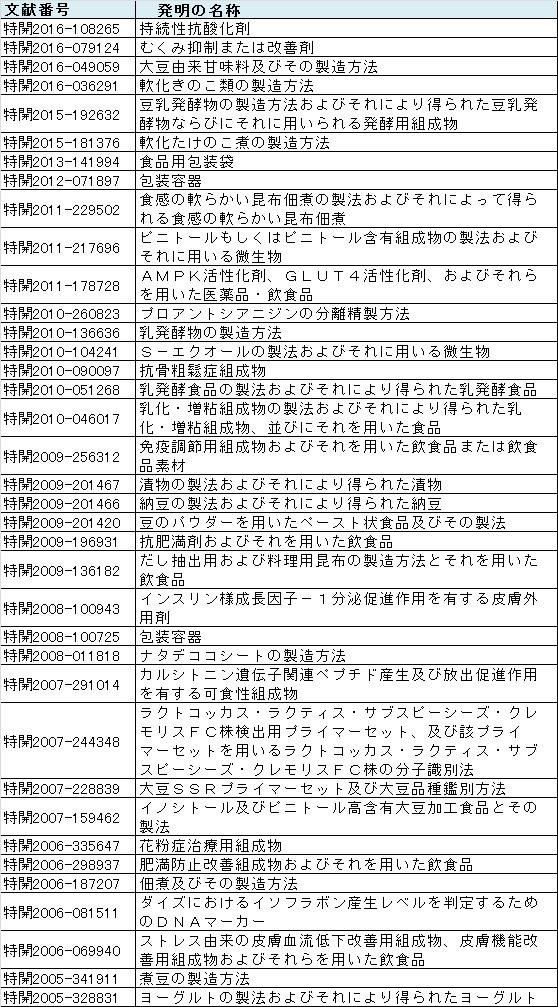 f:id:oukajinsugawa:20160713081408j:plain
