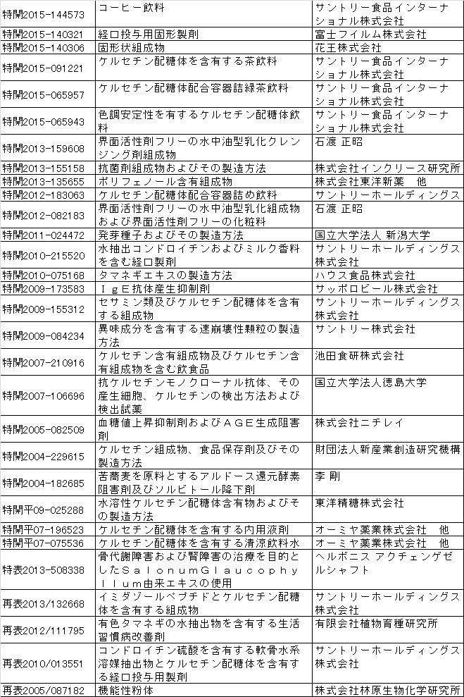 f:id:oukajinsugawa:20160719100926j:plain
