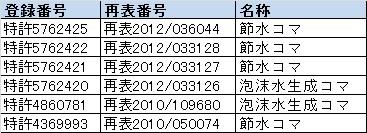 f:id:oukajinsugawa:20160720082124j:plain