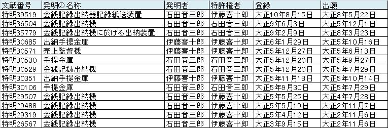 f:id:oukajinsugawa:20160729082433j:plain