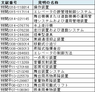 f:id:oukajinsugawa:20160825161236j:plain