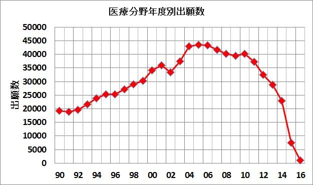 f:id:oukajinsugawa:20160901170340j:plain