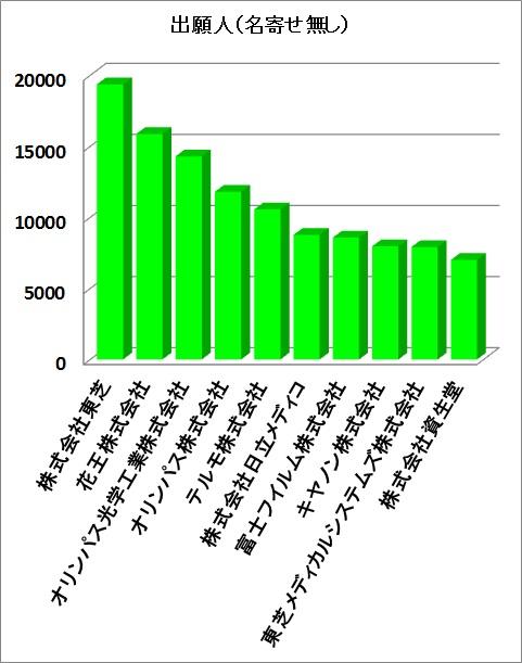 f:id:oukajinsugawa:20160901170416j:plain