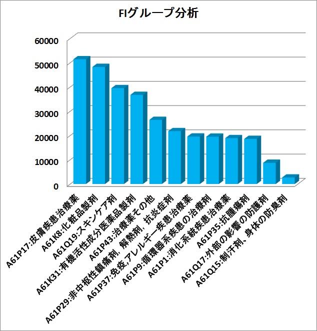 f:id:oukajinsugawa:20160902144450j:plain