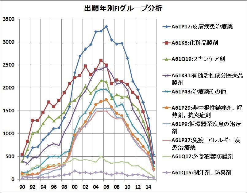 f:id:oukajinsugawa:20160902144546j:plain