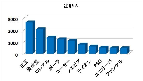 f:id:oukajinsugawa:20160902144558j:plain